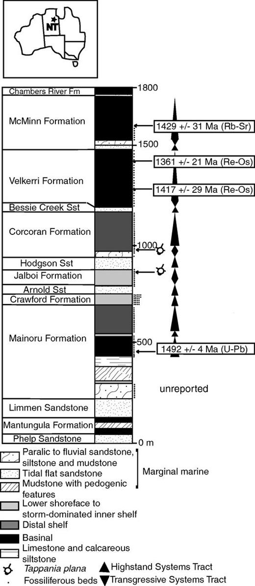 The Roper Group, showing location, facies distribution and stratigraphic column