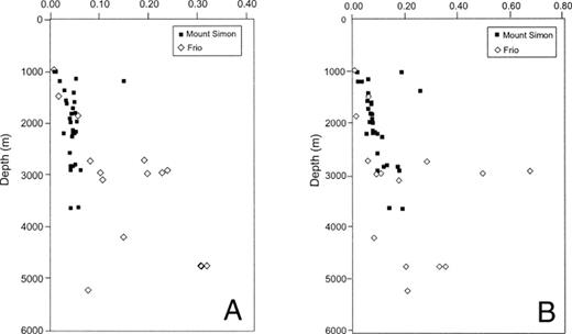 Quantification of brittle deformation in burial compaction frio and quantification of the amount of change in quartz cement and copl values after igv was reassessed fandeluxe Choice Image