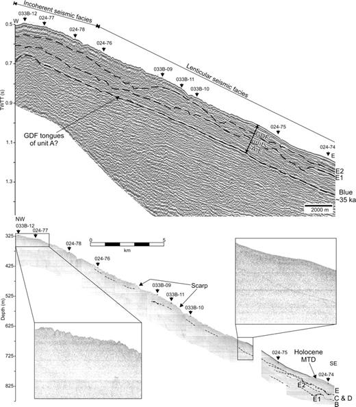 Glaciogenic debris flow deposits of orphan basin offshore eastern airgun seismic profile top and ultra high resolution sparker profile bottom fandeluxe Choice Image