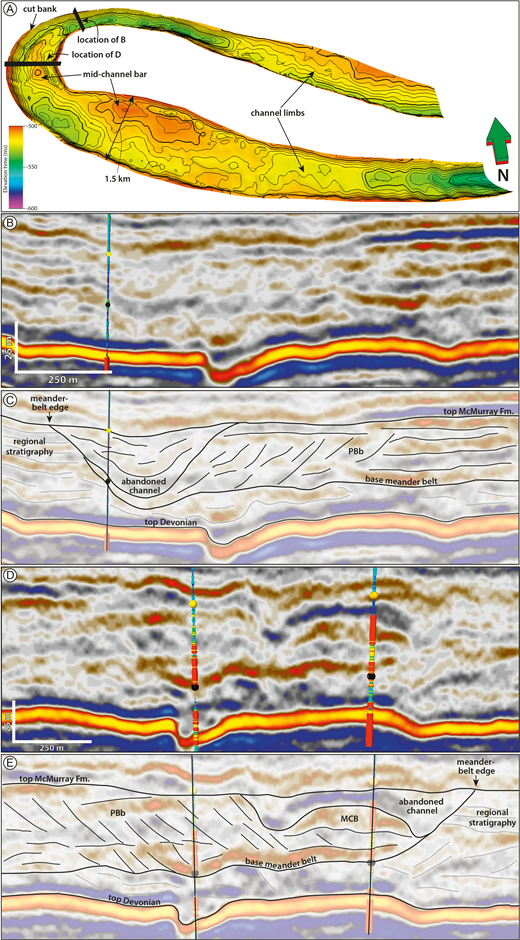 A) Time-structure map of the base of the abandoned-channel siltstone fill. B) Seismic-time cross section of the abandoned-channel fill immediately downstream of the bend apex. C) Line trace of Part B showing the depth of the channel fill. D) Seismic-time cross section of the abandoned channel above the mid-channel bar. E) Line trace of Part D highlighting the dual-thalweg abandoned-channel geometry and mid-channel bar deposit.