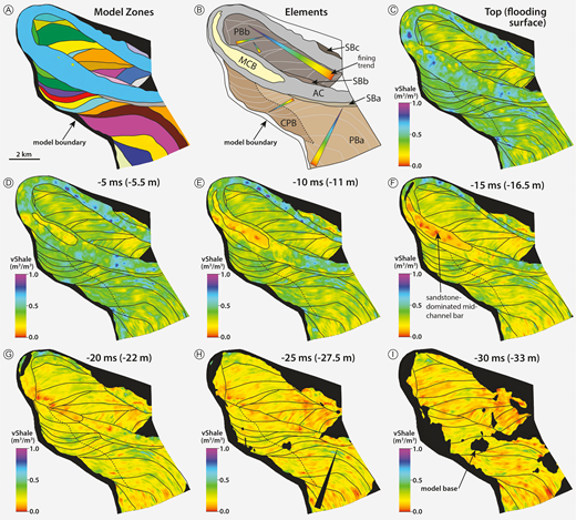 Facies maps. A) Zone model of the focused study area. B) Meander-belt elements labelled and general fining trends observed from the following vShale maps. C– I) Series of maps through the vShale property model from the top McMurray Fm. surface C to near the base of the meander belt I.