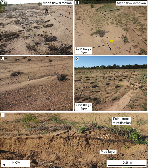 Sedimentary structures found in the troughs of unit bars formed along the southern margin of the Burdekin River channel at the Burdekin River field site. A) Gravel layer, in front of a 0.3-m-high unit bar. B) Dune (90 mm high) which migrated perpendicular to the associated unit bar; notebook 205 mm long. C) Sediment tail; shovel 0.6 m long. D) Sediment tails close to a 0.4-m-high unit bar avalanche face. E) Trench, dug parallel to the local trough flow, through a sediment tail. Solid curved lines in Parts A, B, and D denote bar crests, the dashed line in Part B denotes a dune crest.