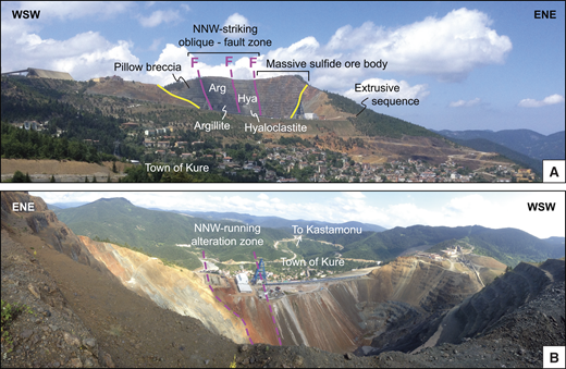 Panoramic views of the active massive sulfide deposit mine in Küre. (A) North side. (B) South side. The deposit forms a conical mound largely situated within the extrusive sequence of the ophiolite and adjacent to a north-northwest–southeast–oriented left-lateral oblique-normal fault zone. This fault zone continues to the southeast as a major alteration zone, in which all extrusive rocks are hydrothermally leached.