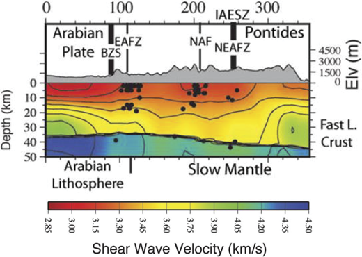 Shear wave velocity model of Eastern Anatolia at 40°E (Delph et al., 2015). Abbreviations: BZS—Bitlis-Zagros suture; EAFZ—East Anatolian fault zone; IAESZ—Izmir-Ankara-Erzincan suture zone; NAF—North Anatolian fault; NEAFZ—Northeast Anatolian fault zone; Elv—elevation; L. crust—lower crust.