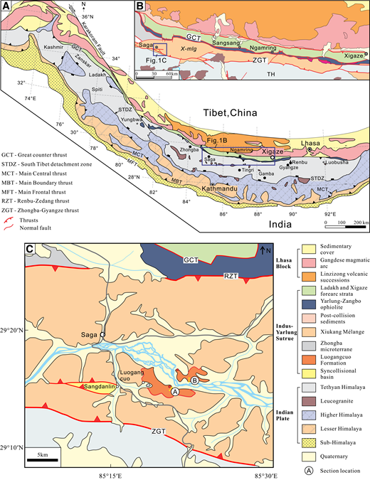 (A) Geological map of the Himalaya and southern Tibet (after Yin, 2006). (B) Geological map of the Saga-Xigaze area (after Pan et al., 2004). (C) Detailed map of the Saga area (modified after Wang et al., 2011, and Li et al., 2007).