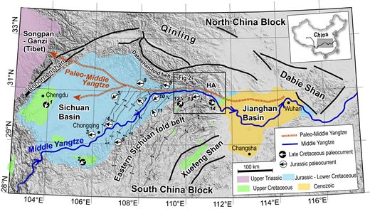 Shaded relief topographic map of the Middle Yangtze drainage showing the main tectonic boundaries (dark lines), Mesozoic to Cenozoic basins (color shaded areas), and inferred paleo–Middle Yangtze River (after She et al., 2012). Note the fold axial traces in Eastern Sichuan fold belt. Mean paleocurrent directions are shown with arrows (black arrows for Jurassic and for Upper Cretaceous). Paleocurrent data were collected from Chengdu (1), Xishui (2), Enshi (12), and Yichang (14) for Upper Cretaceous interval (white arrows). Paleocurrent data for the Jurassic were from Chongqing (3), Changshou (4), Dazhu (5), Fuling (6), Liangping (7), Xuanhan (8), Yunyang (9), Wanzhou (10), Lichuan (11), and Zigui (13) (black arrows). Black box indicates the Three Gorges region shown in Figure 2. HA—Huangling anticline.