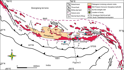 Simplified geologic map of the Gangdese magmatic belt showing the study location (after Chung et al., 2009; Yin and Harrison, 2000). MBT—Main Boundary thrust; IYS—Indus-Yarlung Tsangpo suture; BNS—Bangong-Nujiang suture.