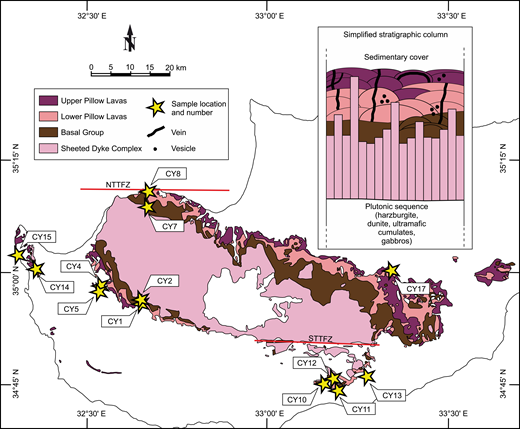 Simplified geological map of the Troodos ophiolite (modified after Constantinou, 1995) and simplified stratigraphic column (modified after Dilek and Furnes, 2009) highlighting the Sheeted Dyke Complex, Basal Group, Lower and Upper Pillow Lavas. NTTFZ and STTFZ refer to the Northern and Southern Troodos (fossil) Transform Fault Zone, respectively (MacLeod and Murton, 1993; Morris and Maffione, 2016). The occurrence of veins and vesicles and their spatial relationships are illustrated in the simplified stratigraphic column. Sites of samples are indicated by yellow stars. See also Table 1 for GPS coordinates of samples and their stratigraphic host rock position.