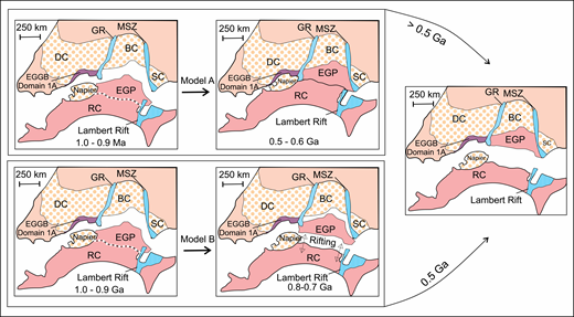 The top set figures (Model A) shows the composite 1.0–0.9 Ga EGP–Rayner Complex (RC) accreting with the Greater India landmass at 0.5 Ga. The bottom set figures (Model B) shows the 1.0–0.9 Ga EGP dismembered from the RC and Antarctica at 0.75 Ga before being accreted with the Greater India landmass at 0.5 Ga. Model B implies that India did not accrete with Antarctica during the Gondwanaland assembly. Other abbreviations: BC—Bastar Craton; DC—Dharwar Craton; EGGB—Eastern Ghats Granulite Belt; EGP—Eastern Ghats Province; GR—Godavari Rift; MSZ—Mahanadi Shear Zone; SC—Singhbum Craton.