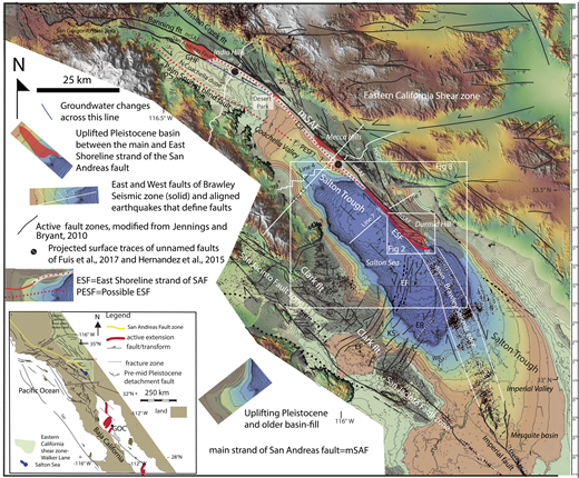 Map showing the faults and uplifting late Cenozoic basin fill (gray) of southeastern California. Relocated earthquakes (dark brown) from Hauksson et al. (2012) illuminate the map view locations of faults with seismicity since 1981. We show here that the East Shoreline fault zone (ESF) continues north along the northeast margin of the Salton Trough, where it defines the southwest edge of uplifted basin fill in the western Mecca Hills and at Desert Park farther north (red shading). Lines 4 and 5 of the Salton Seismic Imaging Project documented northeast-dipping reflections from the several fault zones around the black dots (Fuis et al., 2017; Hernandez et al., 2015). The ESF might also cross Coachella Valley to join the blind Palm Spring right-reverse fault (Janecke and Markowski, 2013), and this speculative trace is labelled as PESF. The northwest end of the blind Palm Spring fault is fault F3 of Carena et al. (2004), and it dips 70° toward N35°E, where it produced earthquakes. mSAF—main strand of the San Andreas fault; BB—Bombay Beach; GHF—Garnet Hills fault; GOC—Gulf of California; EF—Extra fault array; EF (inset)—Elsinore fault zone; ER—Elmore Ranch fault array; HSGF—Hidden Springs–Grotto fault zone; PS—Palm Springs; WF—Westmoreland swarm fault; KS—Kane Springs fault; flt—fault; SJFZ—San Jacinto fault zone; TAF—Tosco-Abriejos fault.