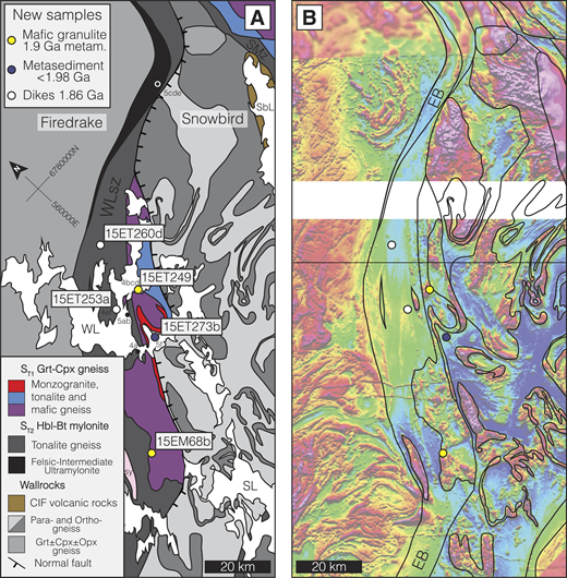 """(A) Wholdaia Lake shear zone (WLsz) geology highlighting high-grade (ST1; Grt + Cpx) and lower-grade (ST2; Hbl + Bt) domains, with mineral abbreviations according to Whitney and Evans (2010). Yellow circles are newly dated mafic granulites, the dark-blue circle is a newly dated metasedimentary sample, and the white circles are newly dated felsic dike samples. Pink polygon within the WLsz represents a weakly deformed 1.9 Ga syenite (sy) body. Reference lakes are: SbL—Snowbird Lake, WL—Wholdaia Lake, and SL—Selwyn Lake. Numbered annotations (e.g., 4bcd) refer to corresponding photographs in Figures 4 and 5. (B) Total field magnetic map (Kiss and Coyle, 2012) of the WLsz highlighting geological boundaries (black lines) and samples from Figure 3A. Higher-intensity magnetic signatures are red; lower-intensity signatures are blue. """"EB"""" refers to easterly bends of the WLsz anc CIF refers to the Cristopher Island Formation, as discussed in text."""