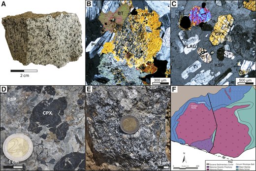 Field evidence from the Maronia pluton. AMPH—amphibole; BT—biotite; CPX—clinopyroxene; KSP—anorthite-albite; PLAG—orthoclase-albite. (A) Representative hand sample of the equigranular, coarse-grained (1–2 mm) Maronia monzonite. (B) Crossed-polar photomicrograph of a primary augite phenocryst with a breakdown rim of tremolite-ferrosilite amphibole. (C) The typical poikilitic texture of the monzonite with clinopyroxene and olivine adacrysts and oikocrystic anorthite. (D) Field photo of the Maronia contact facies with 2 cm phenocrysts of augite in K-feldspar phenocrysts up to 10 cm in diameter. (E) Endoskarn field photo. (F) Geological map of the Maronia pluton drawn from field observations and modified from Melfos et al. (2002).