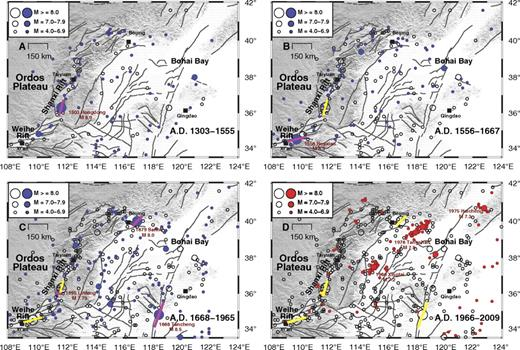 Earthquake history of North China. Solid circles are the locations of events during the period indicated in each panel; open circles are the location of events from 780 BCE to the end of the previous period (A.D. 1303 for panel A). Red dots are epicenters of instrumentally recorded earthquakes. Bars show the rupture lengths for selected large events during (magenta) and before (yellow) the period indicated in each panel (after Liu et al., 2007).