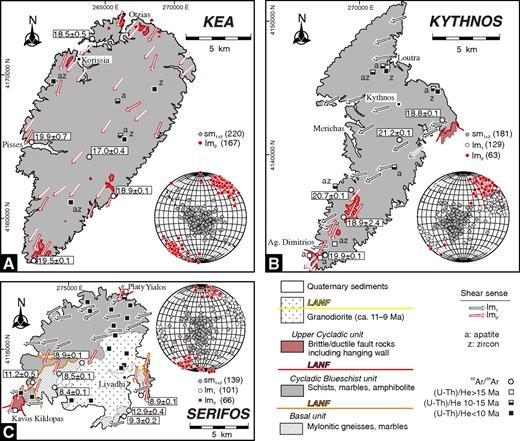 Simplified geological maps of the western Cycladic islands of (A) Kea, (B) Kythnos, and (C) Serifos. Stereonets (lower hemisphere) give the orientations of the main foliations (sm1+2—gray diamonds) and an earlier stretching lineation (lm1—white circles) overprinted by a later stretching lineation (lm2—red circles). Lineations are also plotted on the maps as arrows (lm1—white; lm2—red) exhibiting the shear sense (displacement of the structural higher levels). Locations for thermochronology samples are also indicated on the map. The 40Ar/39Ar white mica age is indicated by circles. Zircon (z) and apatite (a) (U-Th)/He age groups are indicated with an open square (>15 Ma), half solid square (10–15 Ma), and a solid square (<10 Ma). All (U-Th)/He ages shown on the Serifos map are results from apatite analyses; zircon ages are reported in Table 2. All 40Ar/39Ar white mica ages from northern and western Serifos are 38–35 Ma. See Iglseder et al. (2011) and Schneider et al. (2011) for additional thermochronology. LANF—low-angle normal fault. Coordinates are given in WGS84/UTM zone 35N.