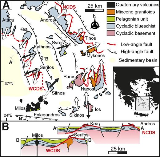 (A) Geological map of the Cyclades. Locations of the main sedimentary basins and high-angle faults are modified after Mascle and Martin (1990). Miocene kinematic directions are shown by white arrows, which indicate the direction of tectonic movement; Eocene kinematic directions are shown by black arrows (after Huet et al., 2009, and references cited therein) and this work). (B) Schematic crustal section illustrating the bivergent nature of Miocene extension in the western Cyclades. WCDS—West Cycladic detachment system; NCDS—North Cycladic detachment system.