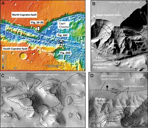 (A) MOLA (Mars Orbiter Laser Altimeter) topographic map of eastern Coprates and Capri Chasmata area viewed from Google Mars. Traces of the North and South Coprates faults across Capri Chasma are interpreted based on their linear morphologic expression. Locations of B, C, and D are also shown. (B) A massive unit at the easternmost end of Coprates Chasma interpreted as a pluton. Background is Context Camera (CTX) image P20_008945_1647_XN_15S052W. (C) A massive unit inside Capri Chasma interpreted as a pluton against layered Noachian–Hesperian strata to the west. Background is CTX image P06_003394_1652_XN_14S050. (D) Normal-fault scarps along a releasing bend of the South Coprates fault in Capri Chasma. The fault trace is buried below young surficial deposits. Background is CTX image P08_003961_1652_XN_14S050W.