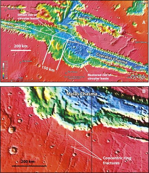 (A) MOLA (Mars Orbiter Laser Altimeter) topographic map of Melas Chasma viewed from Google Mars. The origin of the semicircular basin in southern Melas Chasma may have been related to deep magmatic-driven tectonic activity as proposed by Dohm et al. (2009), forming a caldera-like feature that was later offset by the Valles Marineris fault zone left laterally. (B) Close-up view of concentric ring fractures parallel to the circular scarp directly south of Melas Chasma. The ring fractures may have been related to deep magmatic processes causing local uplift, development of a landslide complex, and possibly formation of an impact basin (see text for details).