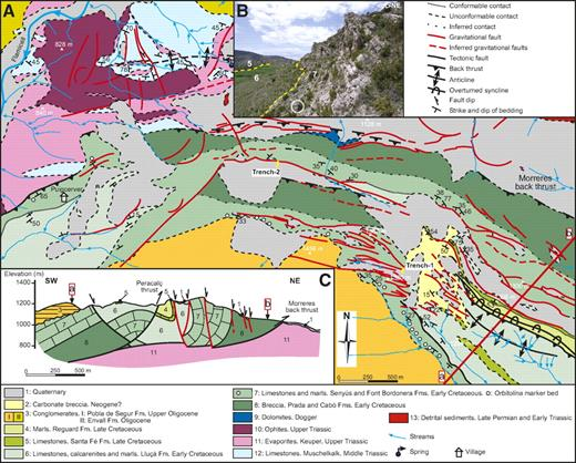 (A) Geological map of the Peracalç-Puigcerver area. See location in Figure 3. (B) Image of the overturned northern limb of the Peracalç syncline showing distribution of the formations Senyús–Font Bordonera (7), Lluçà (6), and Santa Fé (5). Circled person for scale. (C) Geological cross section a-b across the eastern sector of Peracalç Range, covering a broader transect than the map. Cross section based on Rosell (1963), García-Senz (2002), Saura (2004), and our new data.