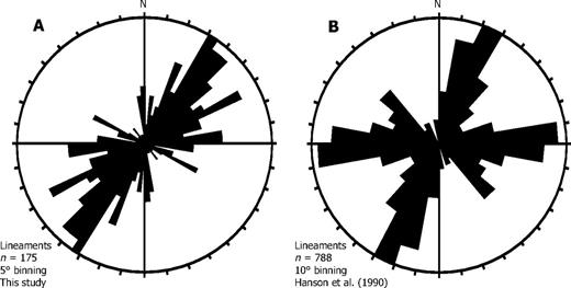 Lineaments (excludes fault traces). (A) Rose diagram (this study) showing azimuths of 175 lineaments with 5° binning. (B) Rose diagram redrawn from Hanson et al. (1990) showing the azimuths of 788 lineaments with 10° binning. Lineaments from Hanson et al. were traced from aerial photography of an area bounded by the Alpine fault, the Fox and Waiho Rivers, and ∼7.5 km east of the Alpine fault.
