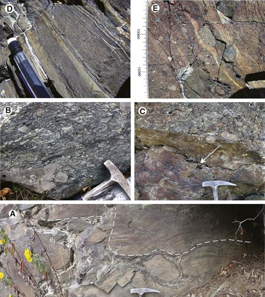Lithologies of the Pocatello Formation on Oxford Mountain in ascending order. (A) Pillow basalt, Bannock Volcanic Member. Dashed white line marks contact between pillow basalt (below) and lobate flow (above). (B) Hyaloclastite and volcaniclastic rocks of the Bannock Volcanic Member. (C) Scoured unconformity (arrow) between extrabasinal conglomerate at base of diamictite on the Bannock Volcanic Member. (D) Oxford Mountain graded volcanic sandstone (sample 68JK09). (E) Stratified extrabasinal diamictite of the Scout Mountain Member (scale on left is 6.5 cm).