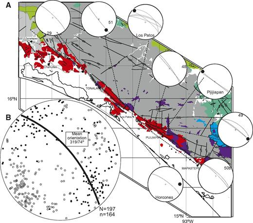 (A) Structural data along the Tonalá mylonite belt. Small stereoplots show foliation planes at selected stations along the shear zone, with large hexagon symbol showing mean lineation where clearly present. Foliations show a relatively constant northwest strike along the shear zone. (B) Stereoplot of poles of foliation (open circles) and stretching lineation (closed circles) for all stations where these data were collected. They show the full variability of structural data along the shear zone.