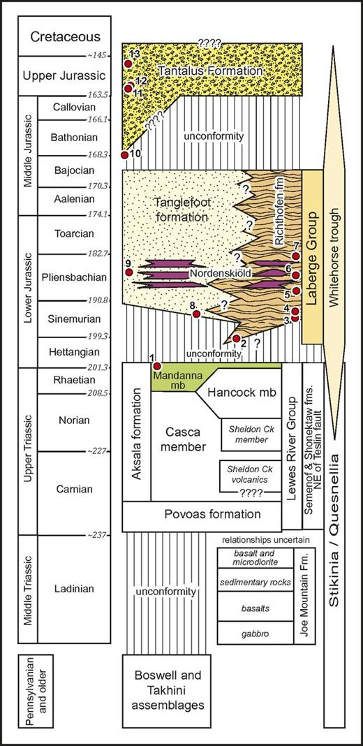 Birth Of The Northern Cordilleran Orogen As Recorded By Detrital