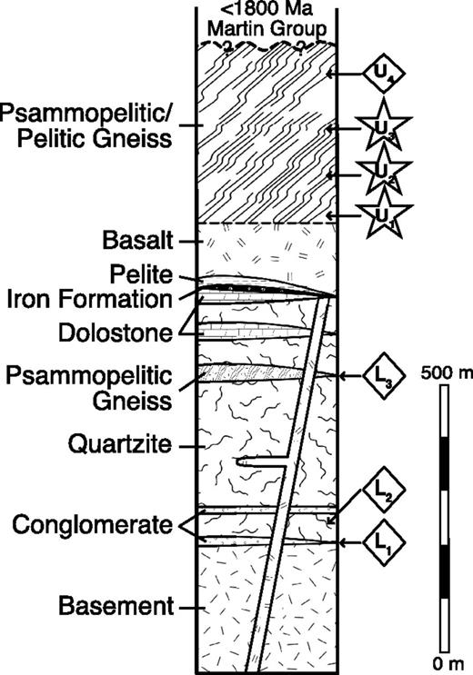 Simplified tectonostratigraphy of the Murmac Bay Group modified from Ashton et al. (2013) showing relative stratigraphic positions of samples. Stratigraphic order in the upper Murmac Bay Group (U1 through U4) is inferred, because primary sedimentary structures have been largely erased by multiple episodes of deformation in the upper succession.