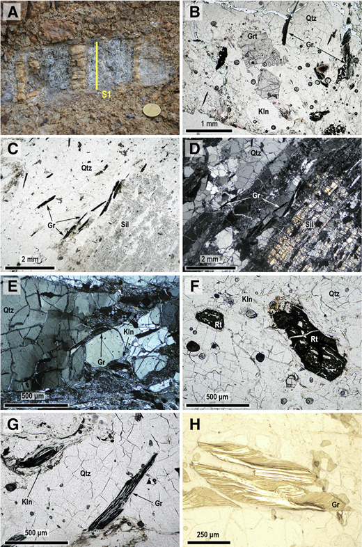 (A) Field photograph of the garnet-sillimanite xenolith studied here. (B) Photomicrograph of a xenolith oriented thin section (under plane-polarized transmitted light with parallel nicols) showing relic garnet grains (Grt), a foliation defined by graphite (Gr) and quartz ribbons (Qtz), and kaolinite (Kln) hydrothermal alteration. (C) Photomicrograph of the xenolith (under plane-polarized transmitted light with parallel nicols) showing a large sillimanite porphyrocryst (Sil) oriented parallel to the foliation defined by graphite and quartz ribbons. (D) Xenolith in C under crossed nicols. (E) Photomicrograph (taken under plane-polarized transmitted light with crossed nicols) showing microstructures denoting quartz intracrystalline deformation (undulose extinction, subgrain boundaries, and recrystallized new grains), a microfracture mesh developed along quartz grain-subgrain discontinuities, and kaolinite crystallization along some of these microfractures. (F) Photomicrograph (under plane-polarized transmitted light with parallel nicols) showing oriented rutile crystals (Rt) containing oriented inclusions parallel to the external foliation. (G) Photomicrograph (under plane-polarized transmitted light with parallel nicols) showing oriented graphite crystals hydrothermally altered by kaolinite coronas (upper left crystal) and along exfoliation planes (lower right crystal). (H) Photomicrograph (under plane-polarized reflected light with parallel nicols) showing a folded and sheared graphite crystal with hydrothermal kaolinite precipitates in intracrystalline voids resulting from heterogeneous deformation.