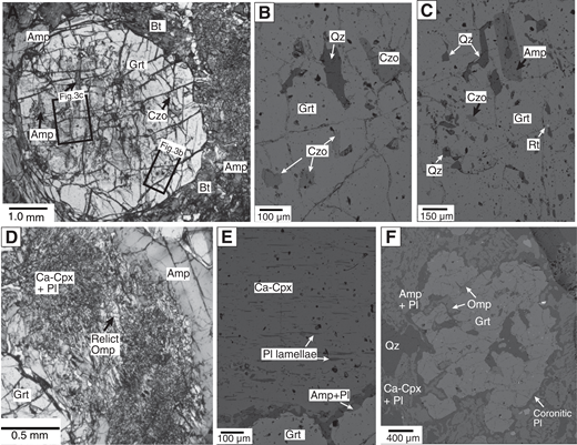 Photomicrographs of the Salma eclogites. (A) Inclusion-rich core and inclusion-free rim in garnet in sample RPB3A. (B) Backscattered electron (BSE) image of clinozoisite and quartz in garnet in sample RPB3A. (C) BSE image of amphibole, rutile, clinozoisite, and quartz in garnet in sample RPB3A. (D) Plane-polarized light photomicrograph of symplectite of Ca-clinopyroxene + plagioclase and relict omphacite in sample RPB3A. (E) BSE image of plagioclase lamellae in Ca-clinopyroxene in sample RPB1A. (F) BSE image of omphacite inclusion in garnet and Ca-clinopyroxene + plagioclase and amphibole + plagioclase symplectites surrounding garnet porphyroblasts in sample RPB1B. Abbreviations: Amp—amphibole, Grt—garnet, Czo—clinozoisite, Cpx—clinopyroxene, Omp—omphacite, Pl—plagioclase, Rt—rutile, Qz—quartz.