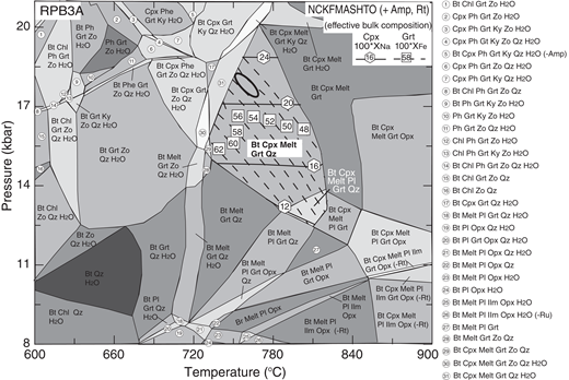 Pressure-temperature (P-T) pseudosection of sample RPB3A calculated using the effective composition after 10% garnet fractionation. NCKFMASHTO is Na2O-CaO-K2O-FeO-MgO-Al2O3-SiO2-H2O-TiO2-O2. The bulk compositions (mol%) used are SiO2 (45.39), TiO2 (0.36), Al2O3 (8.36), FeO (6.19), MgO (17.13), CaO (10.72), Na2O (2.23), K2O (0.14), O2 (1.14), and H2O (8.32). The peak and retrograde assemblages are shown in bold and white letters, respectively. Compositional isopleths of garnet for XFe and clinopyroxene for XNa from sample RPB3A are also shown. The bold circle represents the peak P-T conditions. Abbreviations are as in Figures 3 and 6.