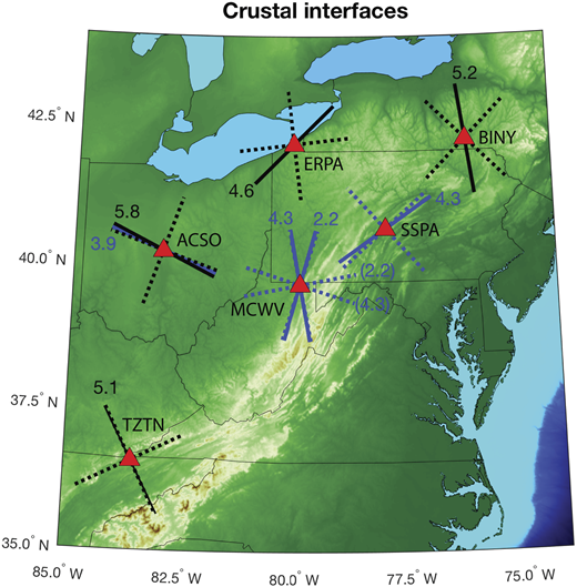 Summary map of the properties of crustal interfaces, as derived from the harmonic expansions shown in Figures 5 and 6. Solid lines show the azimuthal phase information (i.e., the azimuthal location of polarity changes in the transverse component receiver functions, RFs) for the k = 1 terms in the harmonic expansion that correspond to possible dip directions (for a dipping interface) or plunge directions (for a dipping anisotropic symmetry axis). Dotted lines show the azimuthal phase information for the k = 2 terms in the harmonic expansion (for interfaces with a strong k = 2 component), which are related to changes in symmetry axis orientations for contrasts in azimuthal anisotropy. Note the 90° ambiguity in the phase orientations for the k = 2 terms, reflecting the four-lobed polarity flip with backazimuth on the transverse component RFs. Blue lines indicate intracrustal interfaces, and black lines correspond to dipping and/or anisotropic contrasts across the Moho. Each of the k = 1 orientations is marked with the arrival time of the Ps converted phase (relative to direct P wave arrival). Note that beneath station MCWV, evidence for a dipping and/or anisotropic component to the Moho interface is ambiguous; however, this station overlies two clear intracrustal interfaces with different geometries, as shown in Figure 7. Similarly, we infer the presence of an anisotropic interface within the deep crust beneath station SSPA. For station MCWV, we have also labeled arrival times for k = 2 components (in parentheses) to distinguish the multiple interfaces. Station ACSO exhibits an intracrustal interface that is well described with only a k = 1 component.