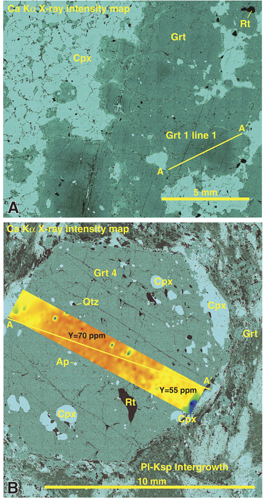 X-ray intensity maps of eclogite and granulite samples from Breaksea Sound area, Fiordland, New Zealand. (A) Ca Kα X-ray intensity for eclogite, 12NZ01a. Note the broad high Ca rims on garnet and narrower high Ca rims on clinopyroxene (Cpx). Small black grains are rutile (Rt). Grt—garnet. Clinopyroxene grains are rimmed by narrow intergranular films of albitic plagioclase. The line of analyses shown in Figure 6 from garnet grain 1 are indicated in the lower right. (B) Ca Kα X-ray intensity map for garnet in granulite with superimposed shaded Y concentrations and location of analyses (A-A′) shown in Figure 6, sample 12NZ04b. Note abundant clinopyroxene and apatite (Ap) inclusions in garnet from 12NZ04b. Y concentrations are contoured from 13 rows of 71 laser ablation–inductively coupled plasma–mass spectrometer (LA-ICP-MS) spot analyses. Qtz—quartz; Pl-Ksp—plagioclase–potassium feldspar. X-ray intensity maps were obtained by energy dispersive analysis on the JEOL 8600 electron probe microanalyzer at the University of Alabama; Y concentrations are from the U.S. Geological Survey Lakewood Laser Ablation ICP-MS laboratory (see text for details).