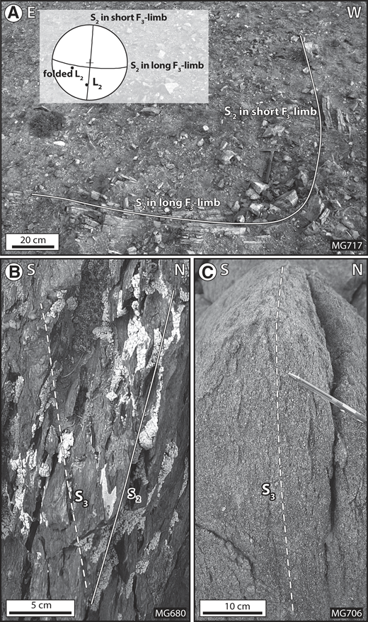 Field photographs portraying outcrop-scale features representative of the D3 deformation. (A) Pavement outcrop of banded granite gneiss with S2 foliation displaying a steep, open, subangular F3 fold. The associated lower hemisphere projection shows that the aggregate mineral lineation L2 is folded around a steep axis that is subparallel to the F3 fold hinge line (locality MG717; N45.23685, E98.061). (B) Spaced disjunctive cleavage S3 in andalusite mica schist of the metamorphic envelope (locality MG680; N45.23187, E97.98959). (C) Spaced disjunctive cleavage S3 in granite (MG706; N45.25045, E98.04566).