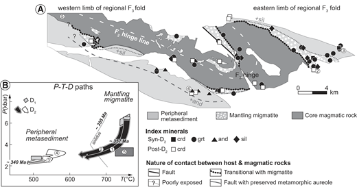 (A) Map of present-day position showing index metamorphic minerals and isograds developed during and after the D2 deformation. Locations of samples for P-T conditions are indicated. (B) Shows the different pressure-temperature-deformation (P-T-D) paths of the mantling migmatites (1 and 2) and metasedimentary rocks of the metamorphic envelope (3 and 4) from Broussolle et al. (2015), and the P-T conditions (5) for magma crystallization of a granodiorite sample from Economos et al. (2008). Age constraints on the P-T paths are from Broussolle et al. (2015) and this study. The P-T conditions 1–4 are from Broussolle et al. (2015) and 5 is from Economos et al. (2008). Abbreviations: crd—cordierite; grt—garnet; and—andalusite; sil—sillimanite.