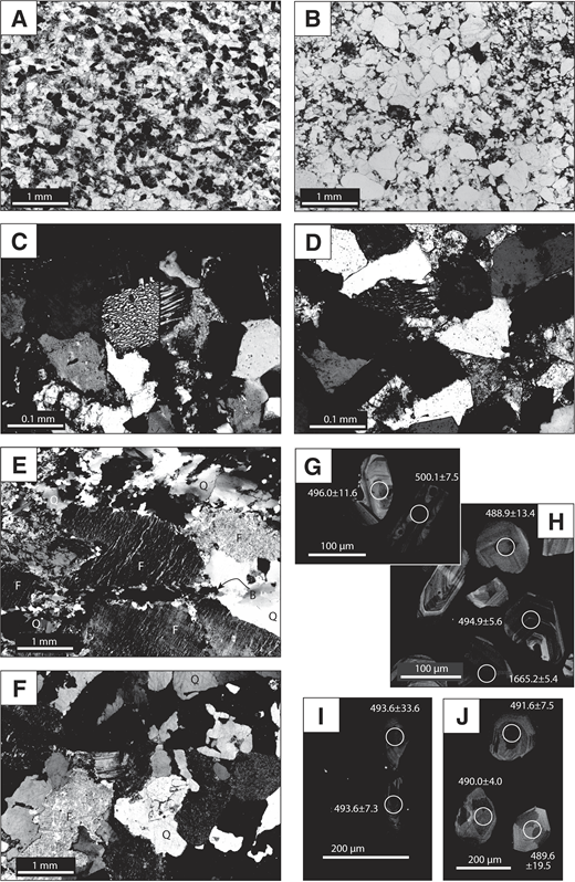 Thin section photomicrographs for select siliciclastic layers of the Worm Creek Quartzite, the Beaverhead pluton, and Deep Creek pluton, and cathodoluminescence (CL) images of the study detrital and igneous zircon. Mineral abbreviations: Q—quartz, F—feldspar, B—biotite. (A) Worm Creek Quartzite (01MKT12)—cycle 2 siliciclastic layer with >40% stained feldspar content (uncrossed polars). (B) Worm Creek Quartzite (02MKT12)—cycle 3 siliciclastic layer with <15% stained K-feldspar content (uncrossed polars). (C) Worm Creek Quartzite (05MKT13)—cycle 3 siliciclastic layer; large feldspar grain has perthitic texture (crossed polars). (D) Worm Creek Quartzite (07MKT12)—cycle 2 siliciclastic layer with subhedral and blobby feldspar grain shape (crossed polars). (E) Deep Creek pluton (01LKB12) (crossed polars). (F) Beaverhead pluton (05MKT12) (crossed polars). (G) Example CL image from 09MKT12 showing zircon morphologies for cycle four—Worm Creek sandstone. (H) CL image for 08MKT12, cycle three—Worm Creek sandstone. Ages of zircon grains shown in Ma. (I) CL image for Beaverhead pluton (05MKT12). (J) CL image for Deep Creek pluton (02LKB12).