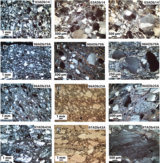 (A–L) Photomicrographs of quartz semischist from the Healy and Big Delta quadrangles sampled for detrital zircons. Locations of the sample field number (in upper right of photomicrographs) are shown in Figures 2 and 3. All images were taken in transmitted, cross-polarized light, except for H and K, which were taken in transmitted, plane-polarized light. (A–F) Protomylonitic quartz semischist from the Sheep Creek Member of the Totatlanika Schist has oriented, variably strained quartz grains in a matrix of discontinuous wisps of sericite and fine-grained quartz and feldspar. F shows an uncommon microcline-twinned K-feldspar clast adjacent to more typical quartz clasts. (G–L) Typical mylonitic textures in quartz-eye semischist from the Butte assemblage. L shows an atypical clast of highly strained quartz.