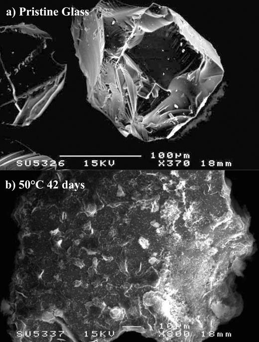 Surface alteration of LBS ILW glass with leaching in Ca(OH)2 solution: (a) unleached glass; (b) after leaching at 50°C for 42 days.