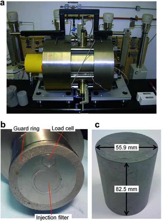 Triaxial test setup: (a) triaxial stress-path permeameter (SPP) apparatus; (b) end platen showing the injection filter and guard ring arrangement; (c) sample of Callovo-Oxfordian claystone prior to testing.