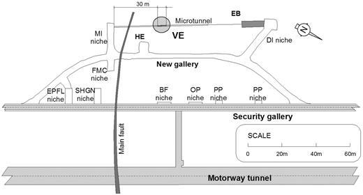 Location of the micro-tunnel in Mont Terri.