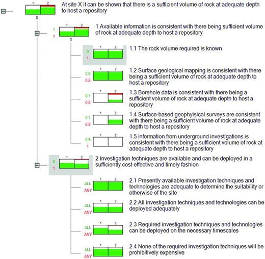 Comparison of trees using TESLA's portfolio tool.