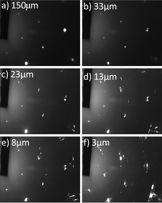 (a–f) Selected transmission diffraction patterns from a traverse across a visible damage halo in biotite showing increasing structural damage as the monazite crystal is approached. Beam size was 3 μm; distances relate to the centre of the beam in relation to the edge of the monazite.