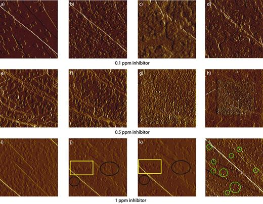 AFM deflection images (5 μm × 5 μm) of growth on (001) cleaved baryte surfaces: (a) 360 s after injection of growth solution (50 μm) without inhibitor; (b) 90 s after injection of growth solution (50 μm) + 0.1 ppm inhibitor; (c) 1260 s after injection of growth solution (50 μm) + 0.1 ppm inhibitor (2 μm × 2 μm); (d) 360 s after injection of growth solution again (50 μm); growth was recovered and surface was clearer. (e) 360 s after injection of growth solution (50 μm) without inhibitor; (f) 90 s after injection of growth solution (50 μm) + 0.5 ppm inhibitor; (g) 1260 s after injection of growth solution (50 μm) + 0.5 ppm inhibitor; (h) 1350 s after injection of growth solution (50 μm) + 0.5 ppm inhibitor (8 μm × 8 μm); (i) 270 s after injection of growth solution (50 μm) without inhibitor; (j) 90 s after injection of growth solution (50 μm) + 1 ppm inhibitor; (k) 1500 s after injection of growth solution (50 μm) + 1 ppm inhibitor; (l) 1500 s after injection of growth solution again (50 μm), with no inhibitor. Black circles in parts j and k show islands that did not grow after the injection of inhibitor solution and yellow squares in parts j and k mark pre-existing spaces between islands that did not close as a result of the growth arrest. Green circles in part l point to the small, rounded particles obtained.