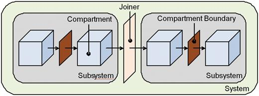 Geometry definition.