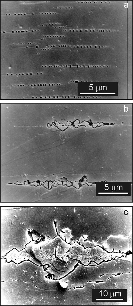 Keystone. SE SEM images of (001) cleavage surfaces etched with HF vapour. (a) Etch pits on misfit dislocation loops encircling semicoherent cryptoperthitic albite lamellae. The lenticular albite has slight positive relief above the microcline matrix. (b) Region in which outgrowths of replacive albite, with the {110} habit of pericline, have developed on cryptoperthic lamellae. Ghost-like lines of pores run through the region of overgrowth. (c) Considerably larger albite region with a well developed 'ghost' line of pores.