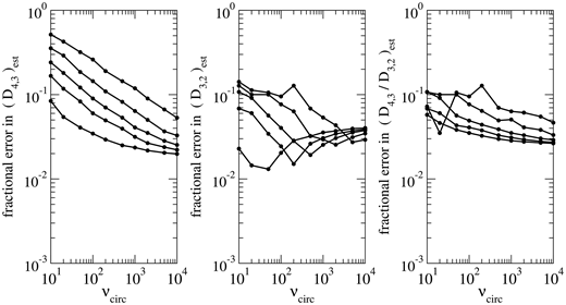 Relative errors in predictions of cube size parameters for randomly positioned and randomly oriented cubes in space. The equivalent spheres and equivalent circles for polygonal cross sections are calculated, and the same procedure is used as in Fig. 3.
