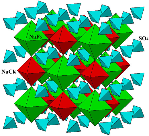 The crystal structure of sulphohalite.