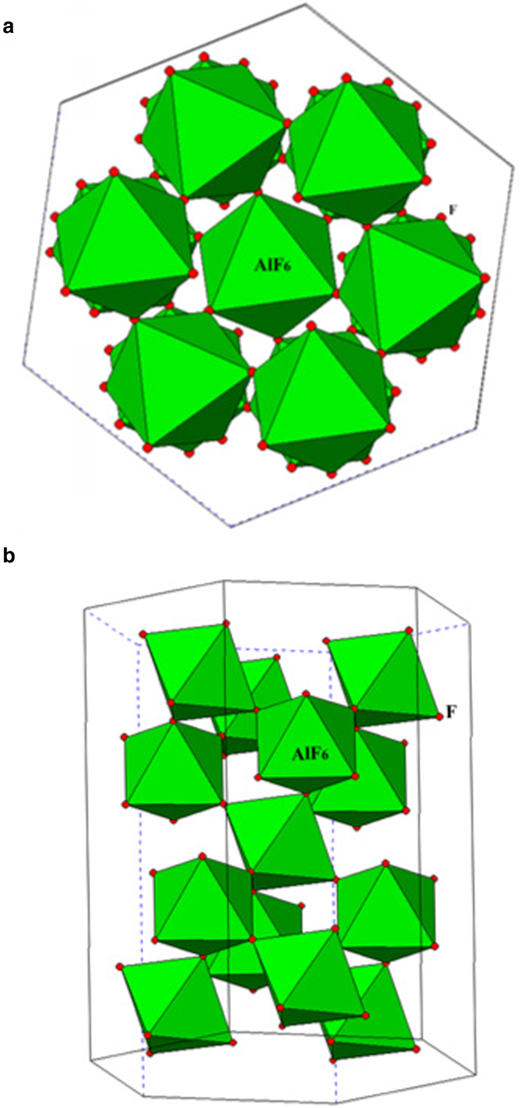 Polyhederal representation of the crystal structure of oskarssonite. (a) Projection along the cH axis. (b) Projection perpendicular to the cH axis showing the 6 layers of fluorine atoms (red) in the unit cell.