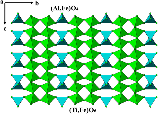 The crystal structure of shulamitite (Sharygin et al., 2013).