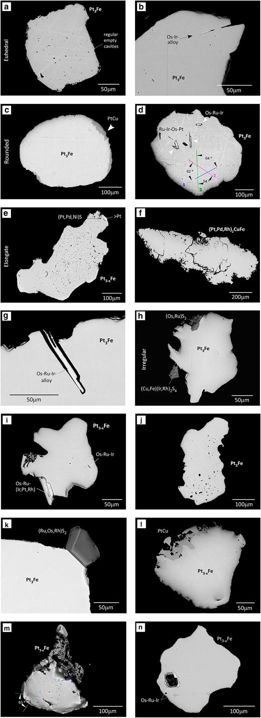 Scanning electron microscope images of the polished sections of some of the alluvial PGM shown in Fig. 2. (a) Euhedral Pt3Fe nugget (Fig. 2b) showing ragged edges and regular voids; (b) a well-developed Os-Ir lamella extending to and eroded at the edge of a Pt3Fe nugget; (c) PtCu replacing Pt3Fe at the edge (Fig. 2g); (d) cluster of Os-Ru-Ir alloy inclusions (bright) with Ru-Ir-Os alloy inclusions (dark) in a Pt3Fe nugget (Fig. 2i). The inclusions follow preferred orientations which are intersecting at 55‒60°; (e) elongate Pt3–xFe (Fig. 2m) full of base-metal bearing Rh-S inclusions. One of the edges (top right) encloses PGE-sulfides (cooperite and braggite); (f) a nugget of tulameenite (Fig. 2o) showing porous and corroded edges in section; (g) thin crystal of an Os-Ru-Ir alloy that may correspond to a broken or corroded Os platelet extending to the edge of the host Pt3Fe; (h) erlichmanite (OsS2) and cuproiridsite (CuIr2S4) crystals at the edges of Pt3Fe (Fig. 2p); (i) a large platelet of Os-Ru-Ir alloy attached to Pt3–xFe (Fig. 2q); (j) irregular elongate Pt3Fe grain (Fig. 2s) full of varied polygonal crystals of PGM; (k) Pt3Fe with the large crystal of laurite shown in Fig. 2t; (l) section of a composite Pt3–xFe-PtCu nugget (Fig. 2u, u1) showing the irregular contact between the phases suggesting replacement by the PtCu; (m) porous Pt3–xFe nugget (Fig. 2v) hosting various Pt-Pd-alloys; (n) irregular Pt3–xFe nugget with a large crystal and lamellae of Or-Ru-Ir alloys.