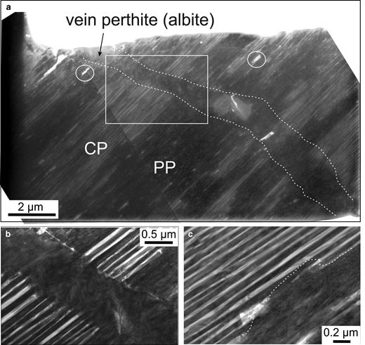 BF-TEM images (a–c) showing the main type of perthites (cryptoperthite: CP; patch perthite: PP, and vein perthite: VP) (case study A). Note the superimposition of lamellar PP onto CP in (b) in an area marked by the white rectangle in (a). In detail, such PP lamellae show replacement boundaries against the CP (dashed line) in (c). White circles in (a) represent micropores.